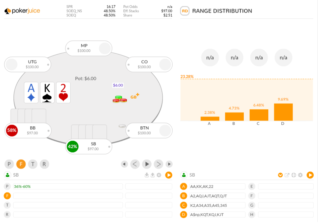 Flop interaction for a 36%-60% pre-flop range