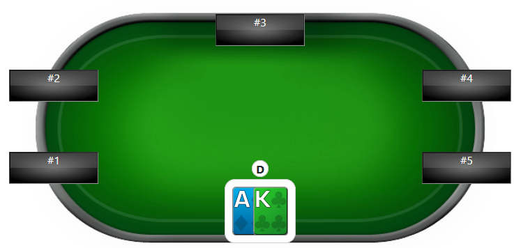 Short Deck Poker Table